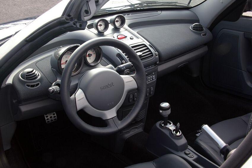 Interior_Smart_Roadster
